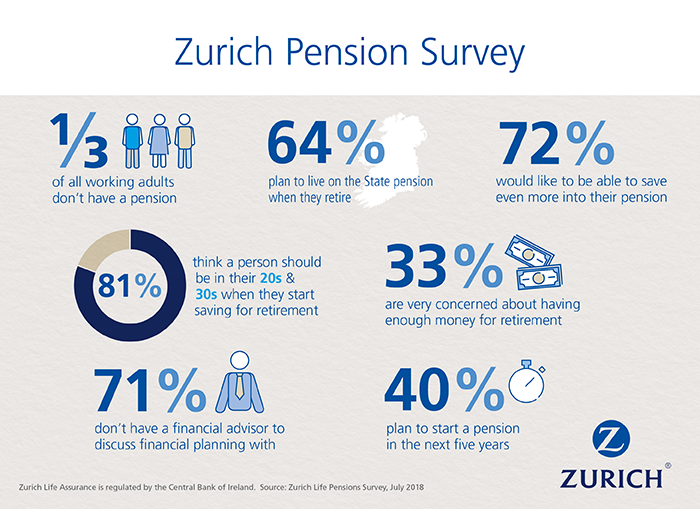 pensions_survey_infographic_2018