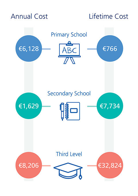 education-costs-inforgraphic-xsmall